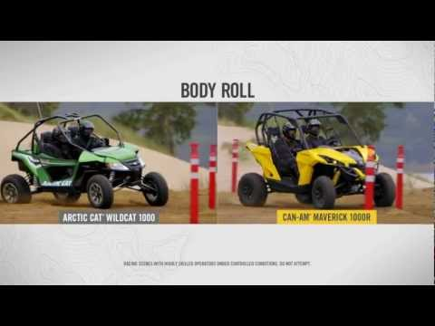 The Can-Am Maverick: Precision-engineered handling