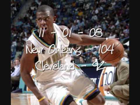 Cleveland Cavaliers Losses 2008-09 NBA Season