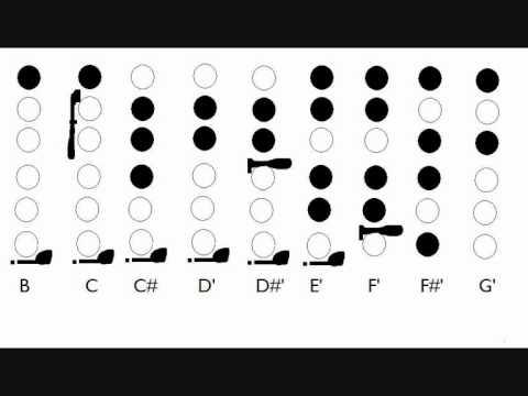 B Flat Flute Finger Chart.Wmv - Youtube