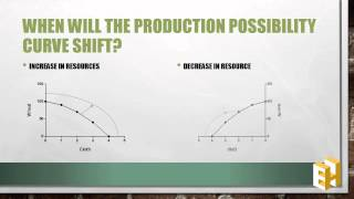 Chapter 2 Central problems of an economy