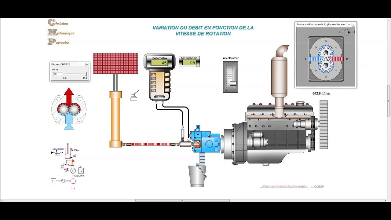 Extrêmement Animation 2D hydraulique - YouTube IE78