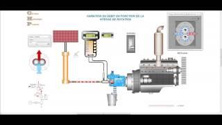 Animation 2D hydraulique