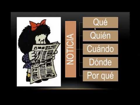 Las partes del peri dico y la noticia youtube for Cuales son las partes del periodico mural