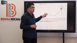 9  Mustafa MaraŞ  -İş, Güç, Enerji-2  Mekanik Enerjinin Korunumu -  Tyt-fizik  2