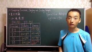 Thomas Calculus---1.2 Combining Functions; Shifting and Scaling Graphs---知識總結與習題輔導