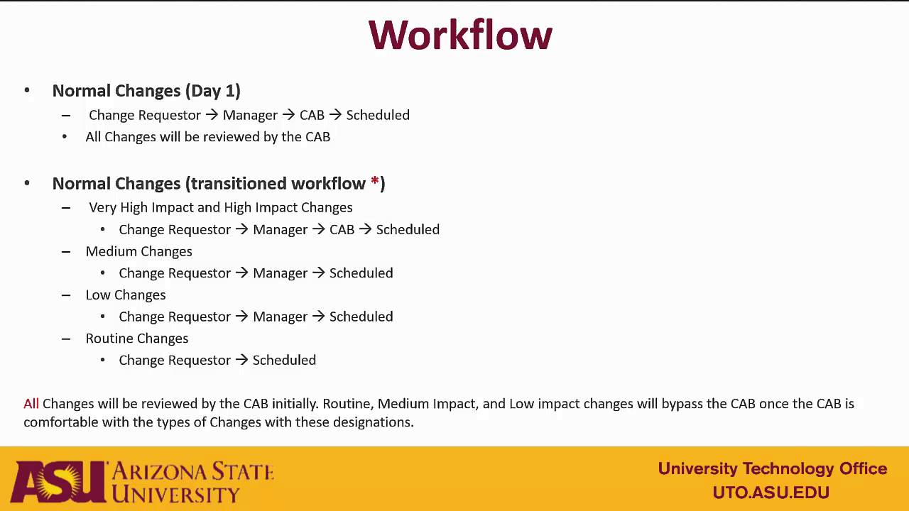 Servicenow Change Process Overview Youtube