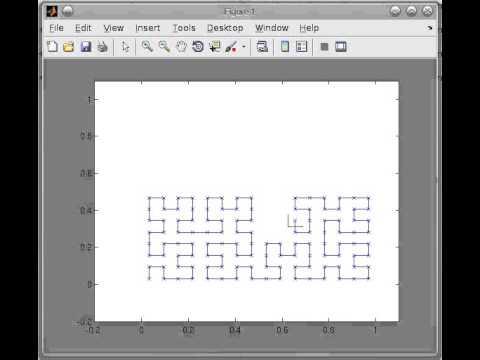 Hilbert curve  Recursive Algorithm  Step-by-step  Matlab