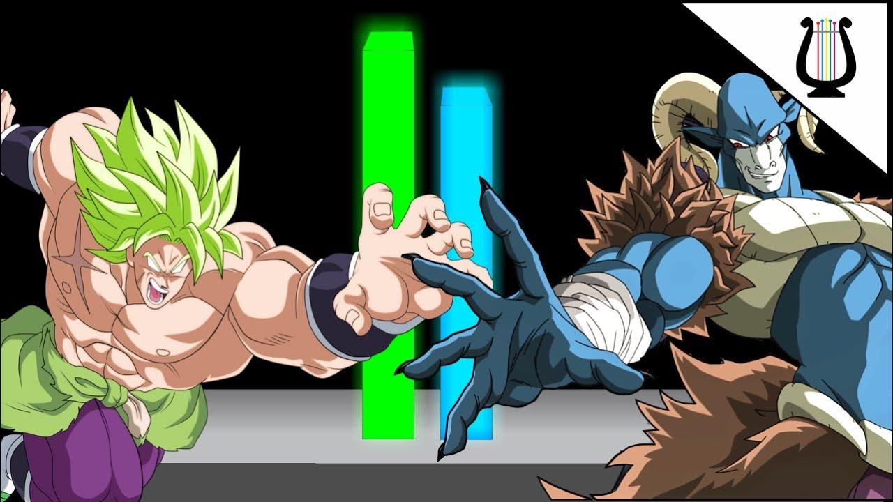 Explicación: Moro vs Broly, ¿Se acerca una Gran batalla? -  Dragon Ball Super