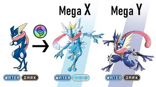 WORLD RECORD - Drawing Every Pokémon Mega X/Y Evolutions #1: All Starters (Gen 1 to Gen 8)