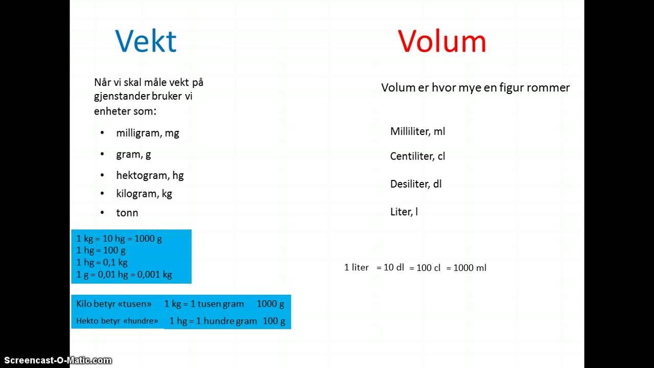 måleenheter for volum