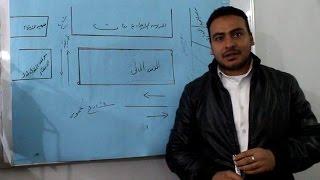 شاب يتقدم ببلاغ ضد 3 وزارت مصرية يتهمهم بسرقة فكرته