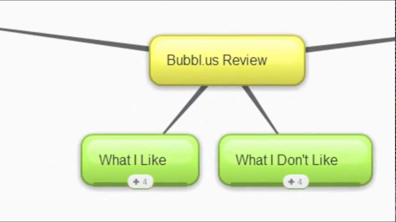 bubblus review online mind mapping visual mapping review series 2013 - Bubblus Mind Map