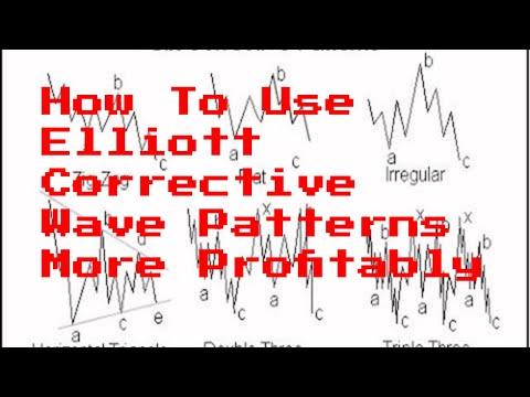 How To Use Elliott Corrective Wave Patterns More Profitably