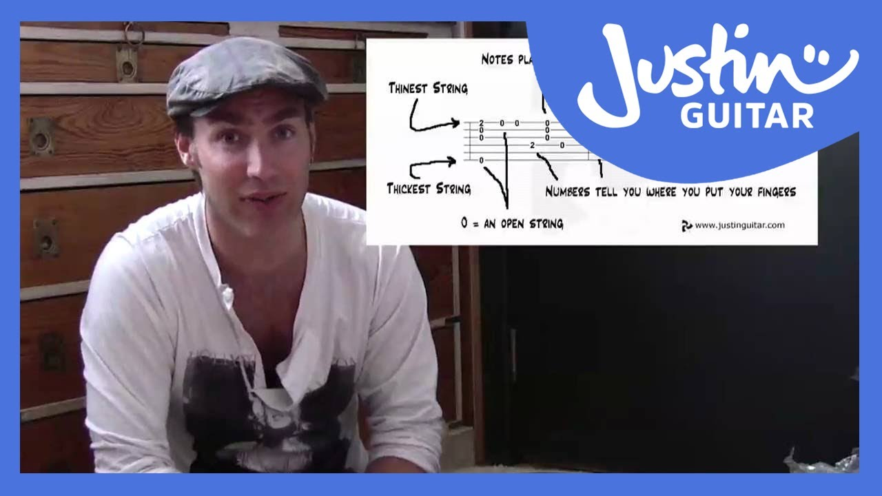 How To Read Tab And Chord Boxes A Box Diagram