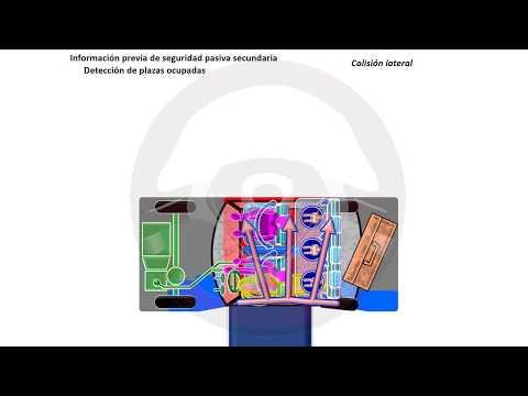 AYUDAS A LA CONDUCCIÓN (ADAS) - Módulo 7 (4/13)