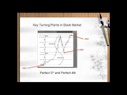 Market Math, The Key to Successful Trading! by Glenn Thompson 08/27/2015
