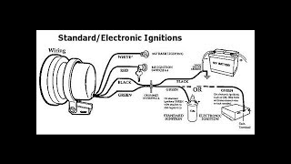 [SCHEMATICS_4US]  Simple Tach Install for HEI Distributor (re-upload) - YouTube | Buick Hood Tach Wiring Diagram |  | YouTube