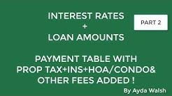 Using Data Tables for Mortgage Payment calculations based on different interest rates