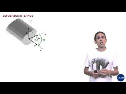 ERM: 9.1. Tensiones producidas por un esfuerzo axil