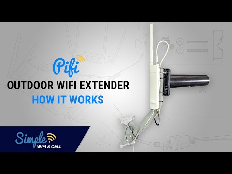 PiFi: Outdoor WiFi Extender and Long Range Repeater - How it Works