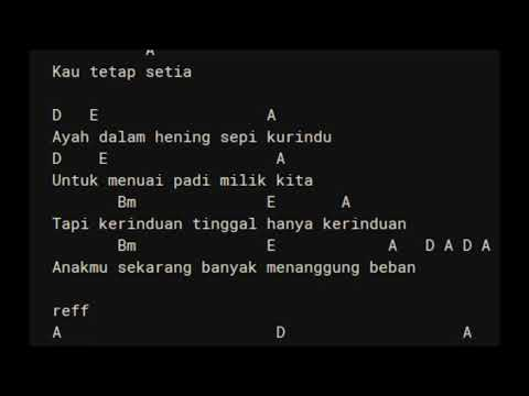 Lagu Ebiet Titip Rindu Ayah