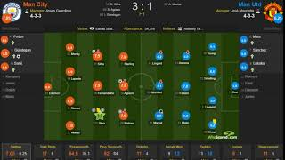 Manchester United vs Manchester City 4-5 - Highlights & Goals Resumen & Goles (Last Matches) HD