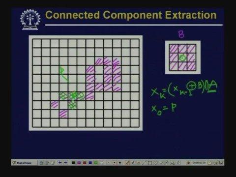 Lecture - 35 Mathematical Morphology - III
