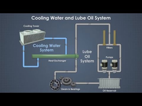 Cooling and Chilled Water Systems