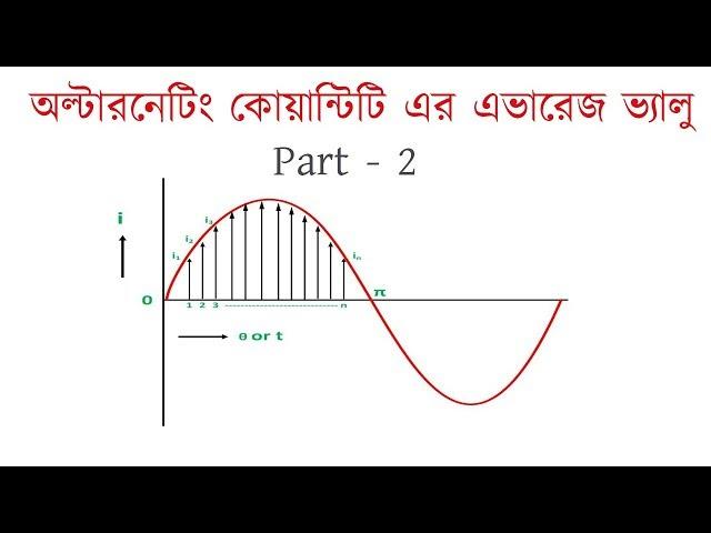 Average value of alternating quantity part  - 2 | Circuit Math | এভারেজ ভ্যালু | Voltage Lab