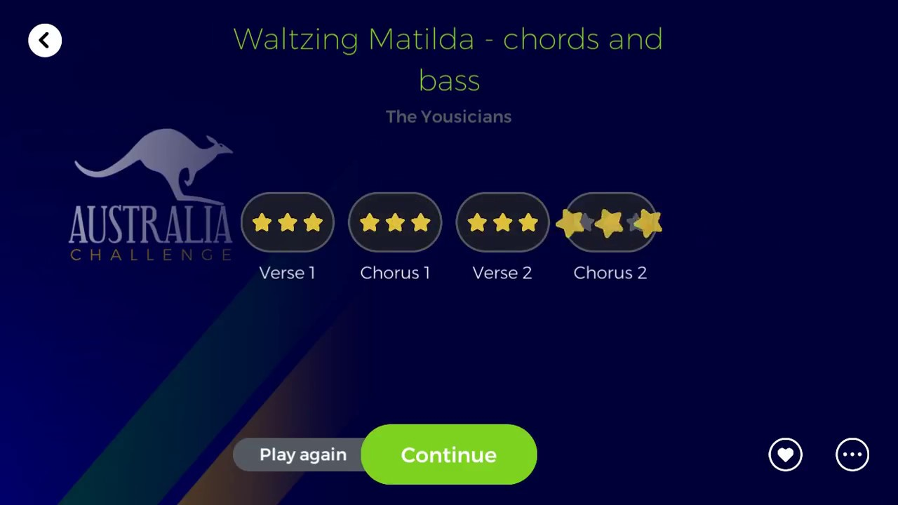 Fine Waltzing Matilda Piano Chords Pictures Song Chords Images