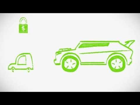 comparis.ch: Autofinanzierung
