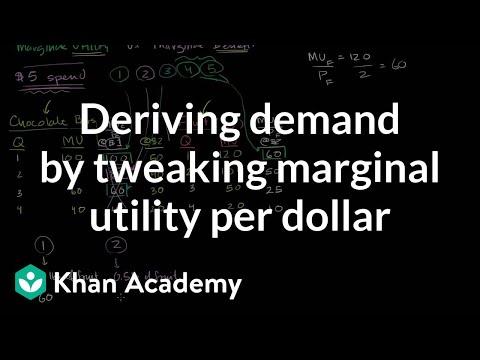 Deriving demand curve from tweaking marginal utility per dollar | Khan  Academy
