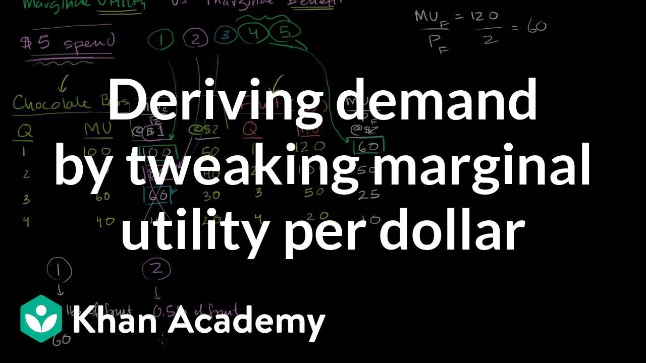 Deriving demand curve from tweaking marginal utility per dollar | Khan Academy