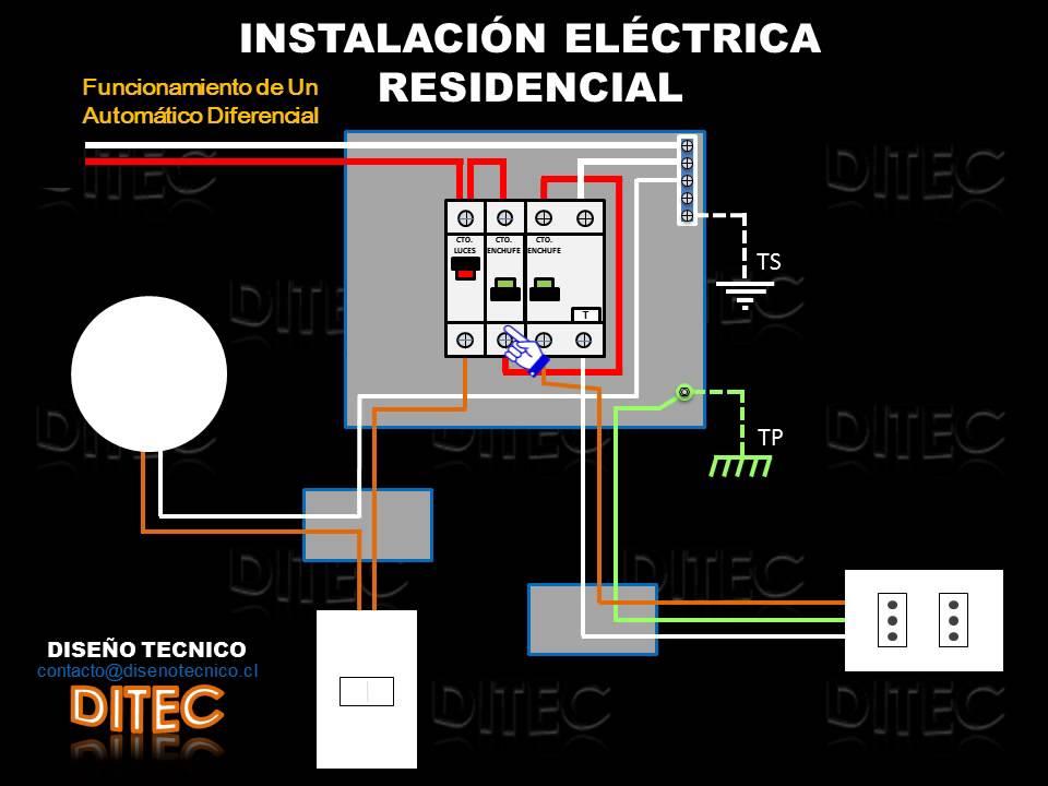 Funcionamiento de un autom tico diferencial youtube - Interruptores y enchufes ...