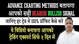Bitcoin Cryptocurrency Advance Charting Methods. Bearish Bullish Reversal Patterns 100% PROFIT Tade