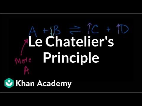 Le Chatelier's principle | Chemical...