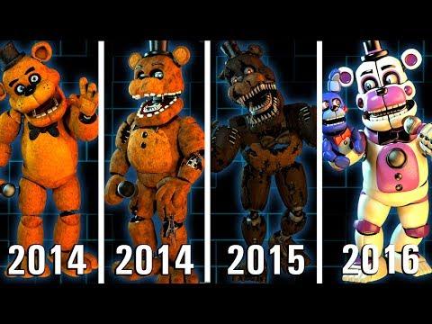 The Evolution of FNAF Freddy animated (2014-2019)