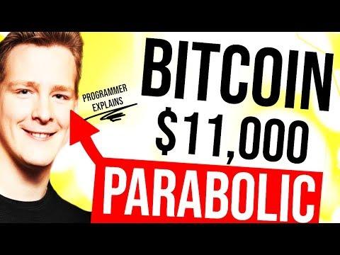 BITCOIN $11,000 - PARABOLIC MOVE STARTING 😍😅 Altcoin Analysis - Fundamentals