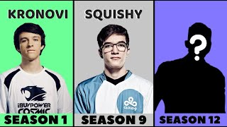 The Best Rocket League Players From Each Season (Seasons 1-12)