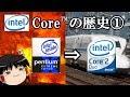 CPU                           Pentium            Core