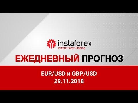 EUR/USD и GBP/USD: прогноз на 29.11.2018 от Максима Магдалинина