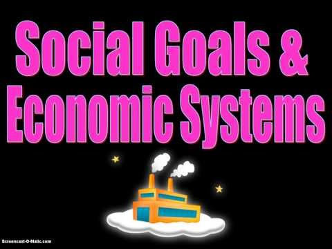 Unit 1 Topic 4: Social Goals & Economic Systems