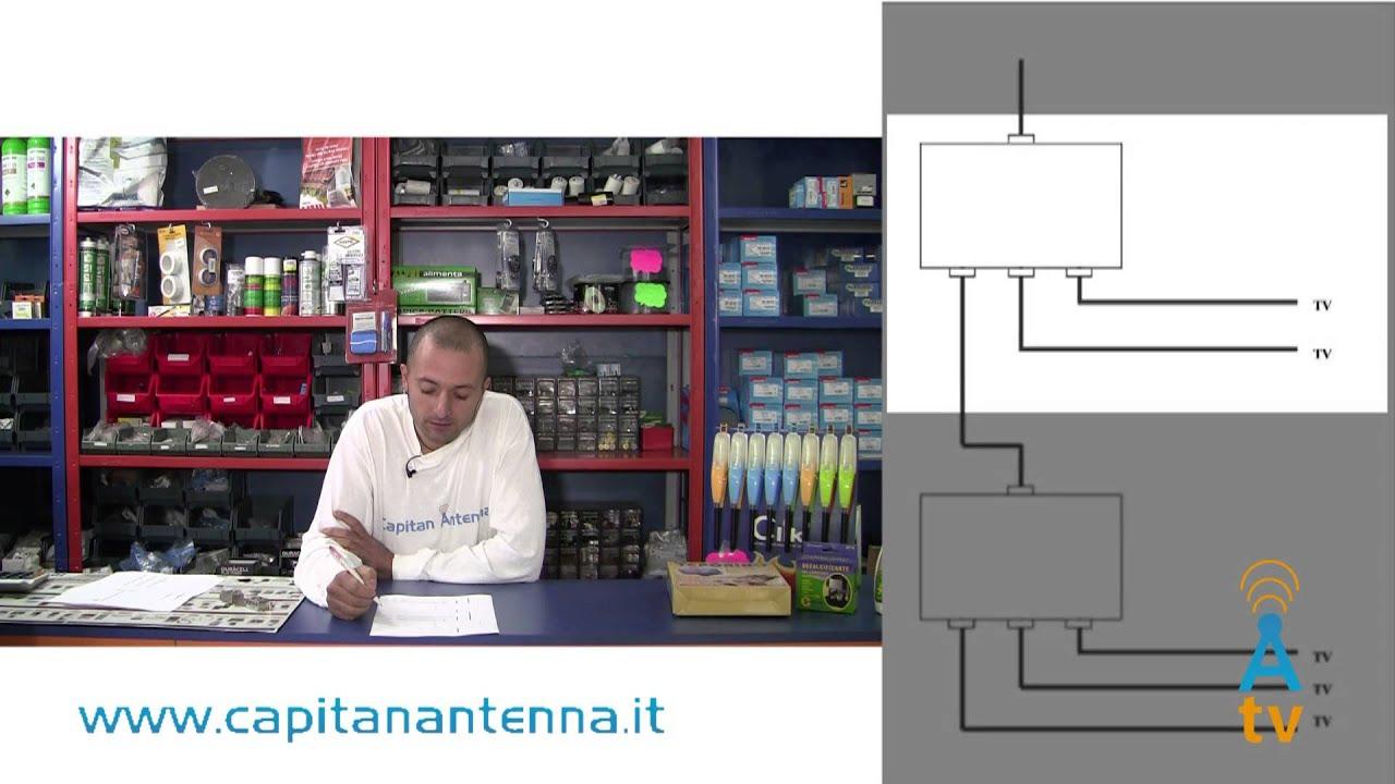 Schema Collegamento Amplificatore Antenna Tv : Differenze tra partitore e derivatore antenna youtube