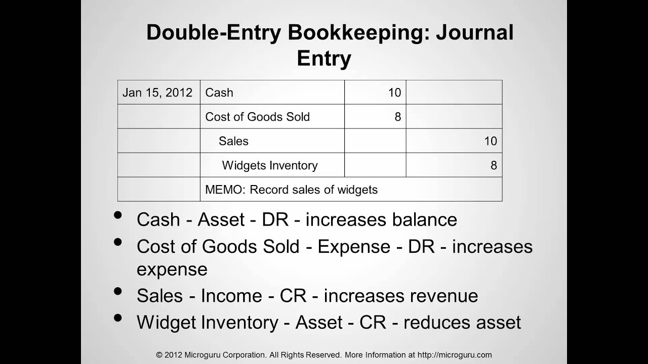 a tutorial doubleentryaccountingorg on double entry bookkeeping and accounting youtube
