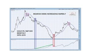 Trade War Has Greatly Increased Bear Market Odds
