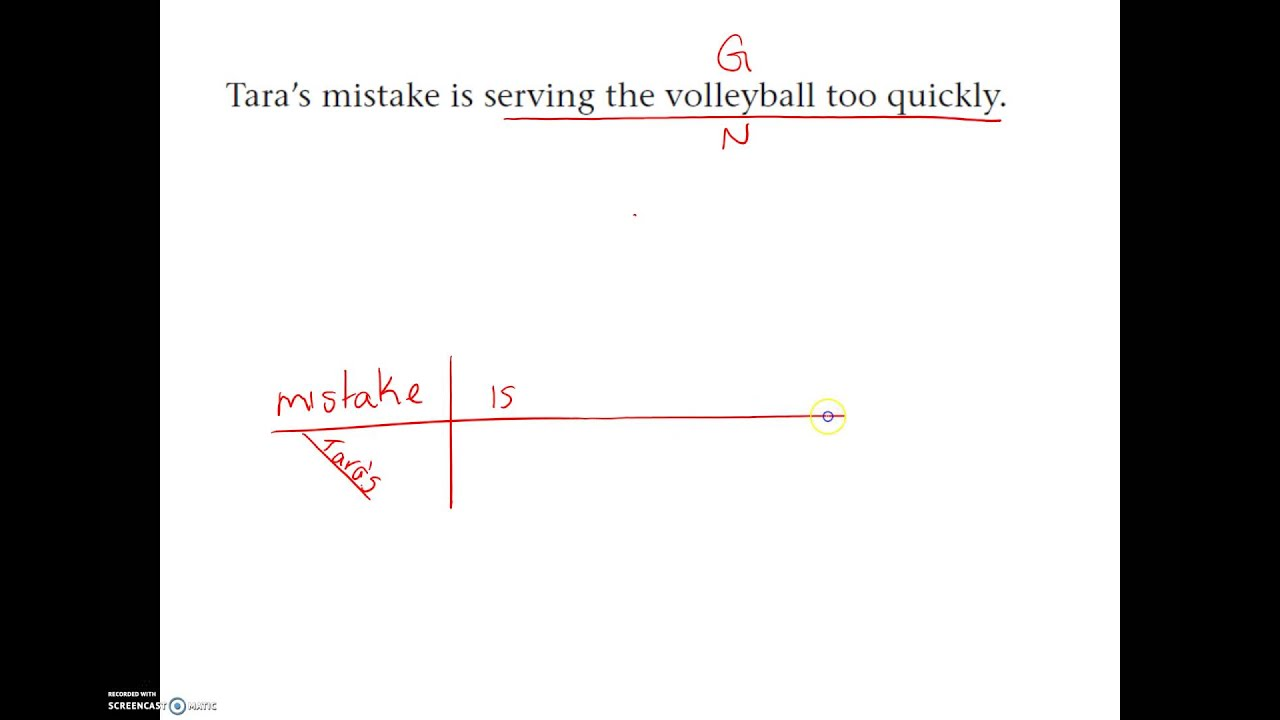 Lesson 09  Sentence    Diagramming     Simple Sentences