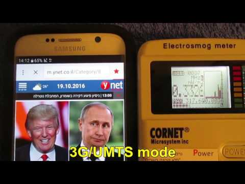 RF levels in LTE vs UMTS 2017