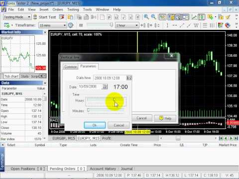 Forex tester 2 templates