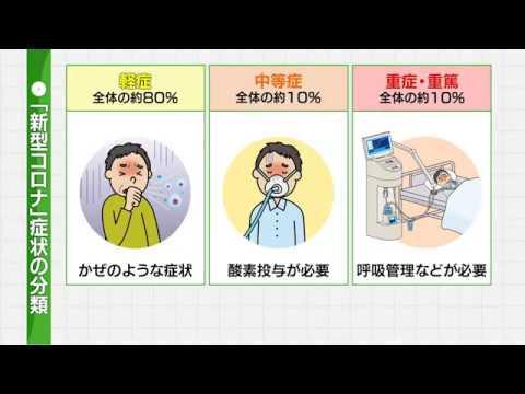 の ウイルス 原因 コロナ 新型