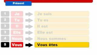 """French lesson: Le verbe """"être"""""""